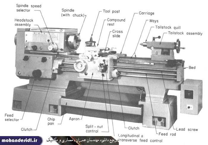 آموزش کامل ماشین تراش و عملیات آن